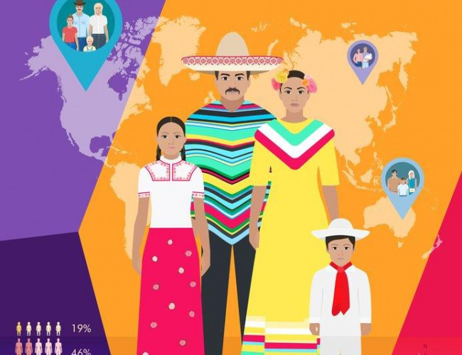 Famille mexicaine