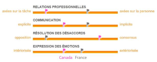 Canada-France_2